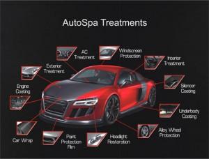 auto-spa-treatments